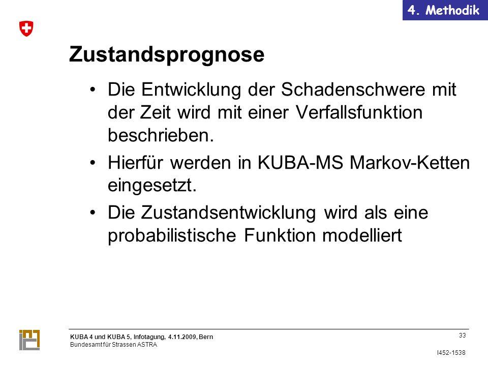 KUBA 4 und KUBA 5, Infotagung, 4.11.2009, Bern Bundesamt für Strassen ASTRA I452-1538 Zustandsprognose 33 Die Entwicklung der Schadenschwere mit der Zeit wird mit einer Verfallsfunktion beschrieben.