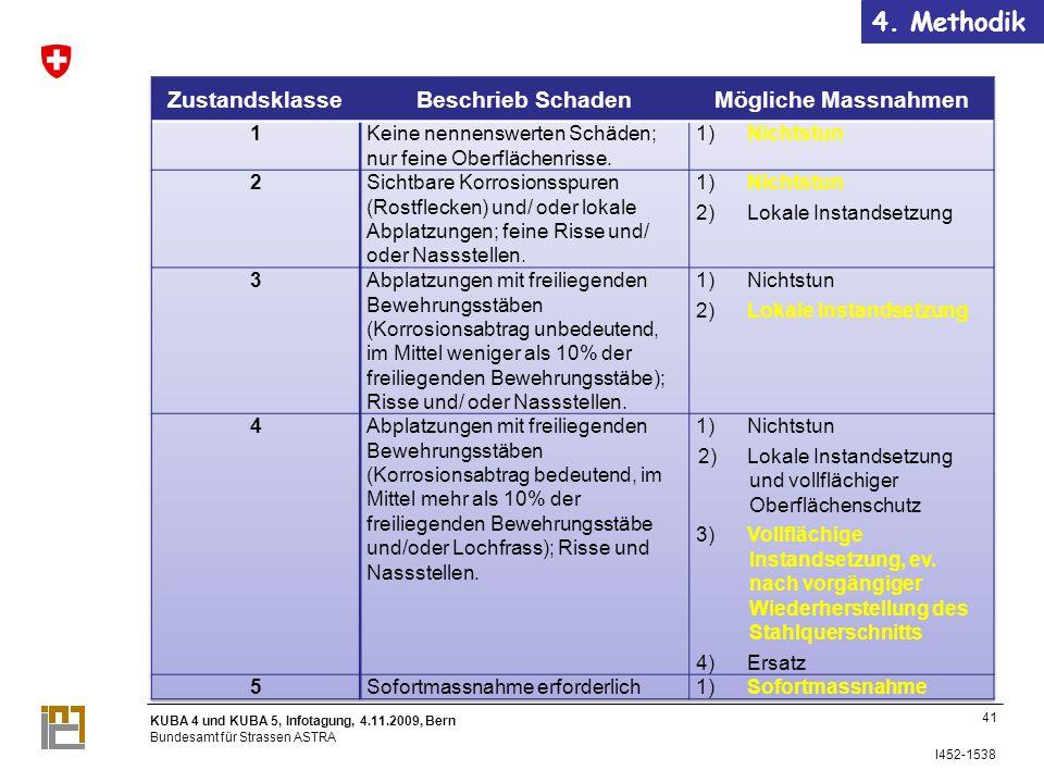 KUBA 4 und KUBA 5, Infotagung, 4.11.2009, Bern Bundesamt für Strassen ASTRA I452-1538 41 4.