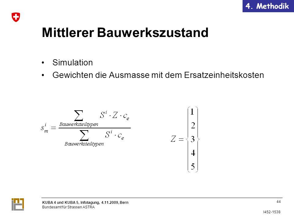 KUBA 4 und KUBA 5, Infotagung, 4.11.2009, Bern Bundesamt für Strassen ASTRA I452-1538 Mittlerer Bauwerkszustand Simulation Gewichten die Ausmasse mit dem Ersatzeinheitskosten 44 4.