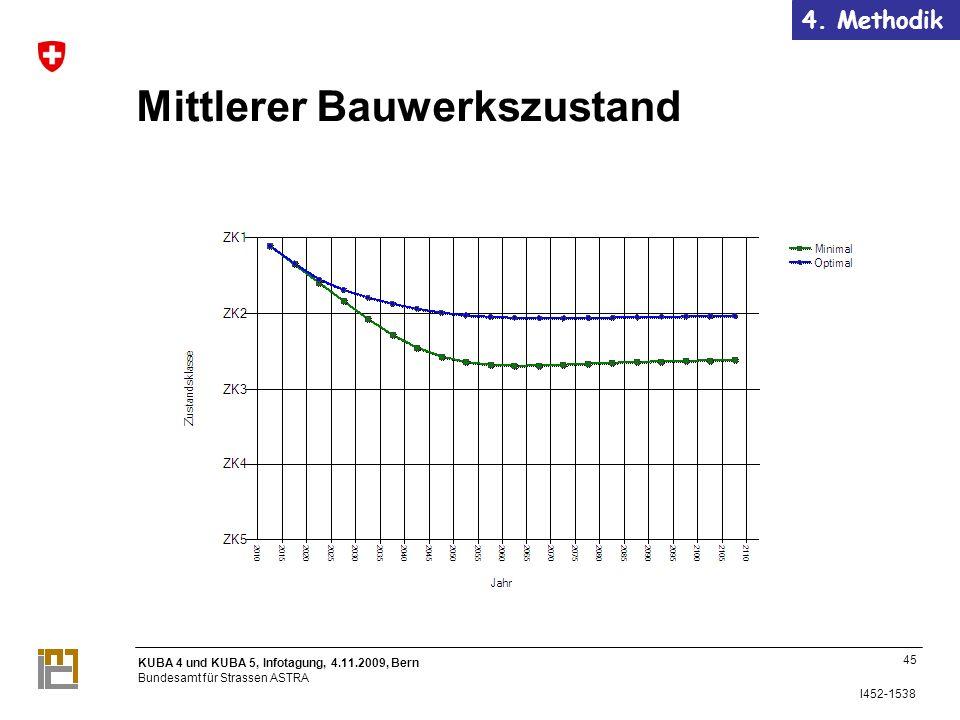 KUBA 4 und KUBA 5, Infotagung, 4.11.2009, Bern Bundesamt für Strassen ASTRA I452-1538 Mittlerer Bauwerkszustand 45 4.