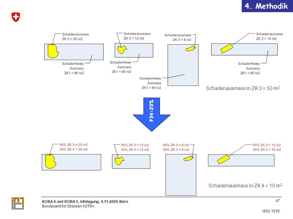 KUBA 4 und KUBA 5, Infotagung, 4.11.2009, Bern Bundesamt für Strassen ASTRA I452-1538 P34=20% Schadenausmass in ZK 3 = 50 m 2 Schadenausmass in ZK 4 = 10 m 2 4.