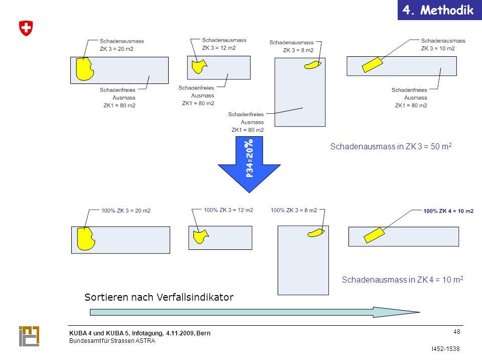 KUBA 4 und KUBA 5, Infotagung, 4.11.2009, Bern Bundesamt für Strassen ASTRA I452-1538 P34=20 % Schadenausmass in ZK 3 = 50 m 2 Sortieren nach Verfallsindikator Schadenausmass in ZK 4 = 10 m 2 4.