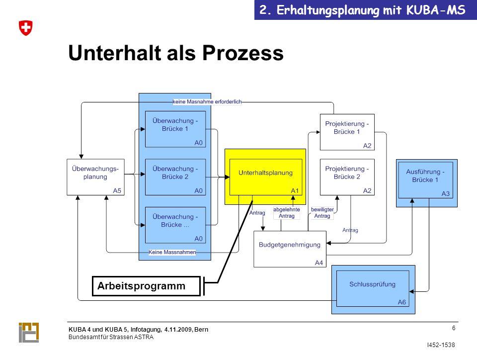 KUBA 4 und KUBA 5, Infotagung, 4.11.2009, Bern Bundesamt für Strassen ASTRA I452-1538 Unterhalt als Prozess 6 Arbeitsprogramm 2.