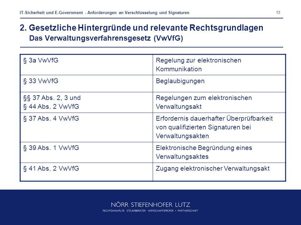 13 IT-Sicherheit und E-Government - Anforderungen an Verschlüsselung und Signaturen 2. Gesetzliche Hintergründe und relevante Rechtsgrundlagen Das Ver