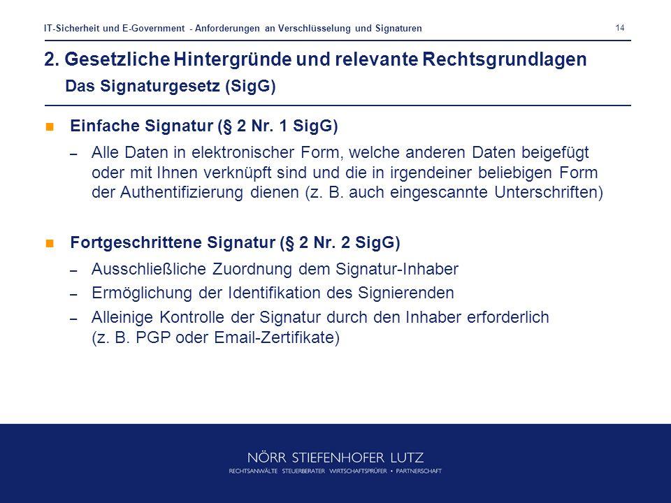 14 IT-Sicherheit und E-Government - Anforderungen an Verschlüsselung und Signaturen 2. Gesetzliche Hintergründe und relevante Rechtsgrundlagen Das Sig