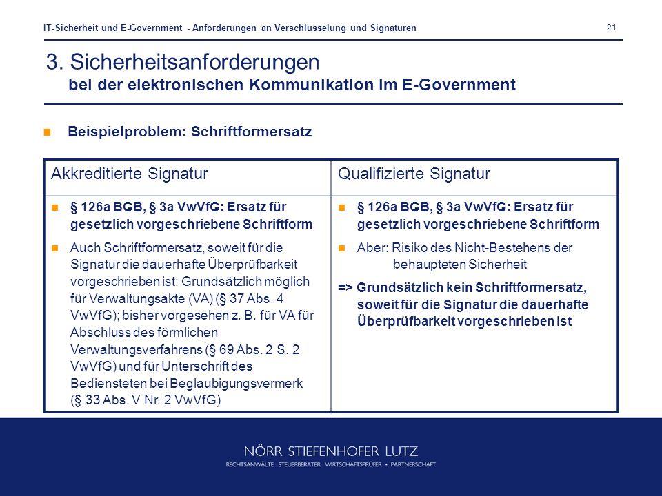 21 IT-Sicherheit und E-Government - Anforderungen an Verschlüsselung und Signaturen Beispielproblem: Schriftformersatz Akkreditierte SignaturQualifizi