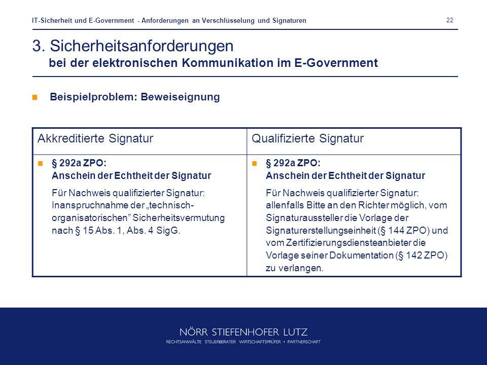 22 IT-Sicherheit und E-Government - Anforderungen an Verschlüsselung und Signaturen Beispielproblem: Beweiseignung Akkreditierte SignaturQualifizierte