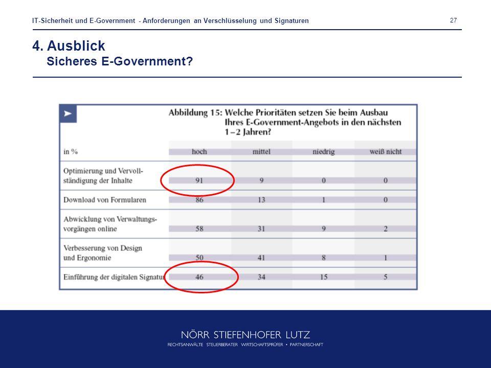 27 IT-Sicherheit und E-Government - Anforderungen an Verschlüsselung und Signaturen 4. Ausblick Sicheres E-Government?