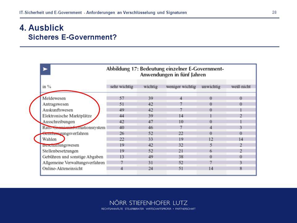 28 IT-Sicherheit und E-Government - Anforderungen an Verschlüsselung und Signaturen 4. Ausblick Sicheres E-Government?