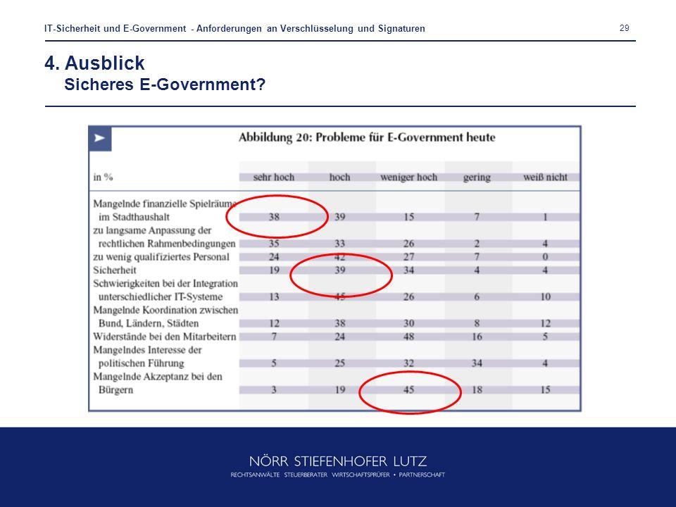 29 IT-Sicherheit und E-Government - Anforderungen an Verschlüsselung und Signaturen 4. Ausblick Sicheres E-Government?