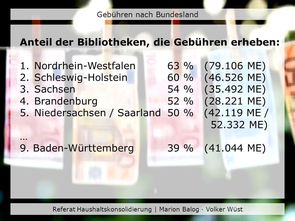Referat Haushaltskonsolidierung | Marion Balog · Volker Wüst Gebühren nach Bundesland Anteil der Bibliotheken, die Gebühren erheben: 1. Nordrhein-West