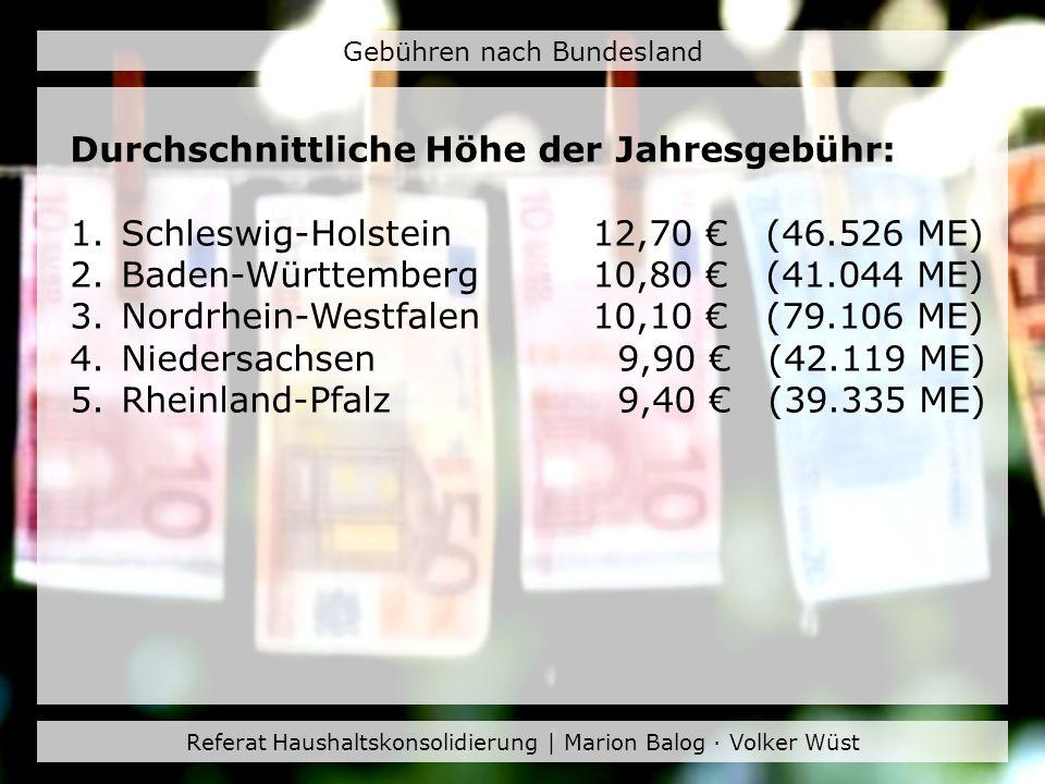 Referat Haushaltskonsolidierung | Marion Balog · Volker Wüst Gebühren nach Bundesland Durchschnittliche Höhe der Jahresgebühr: 1. Schleswig-Holstein 1