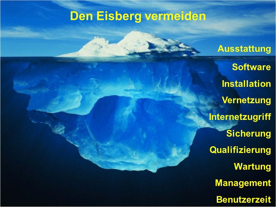 Den Eisberg vermeiden Ausstattung Software Installation Vernetzung Internetzugriff Sicherung Qualifizierung Wartung Management Benutzerzeit