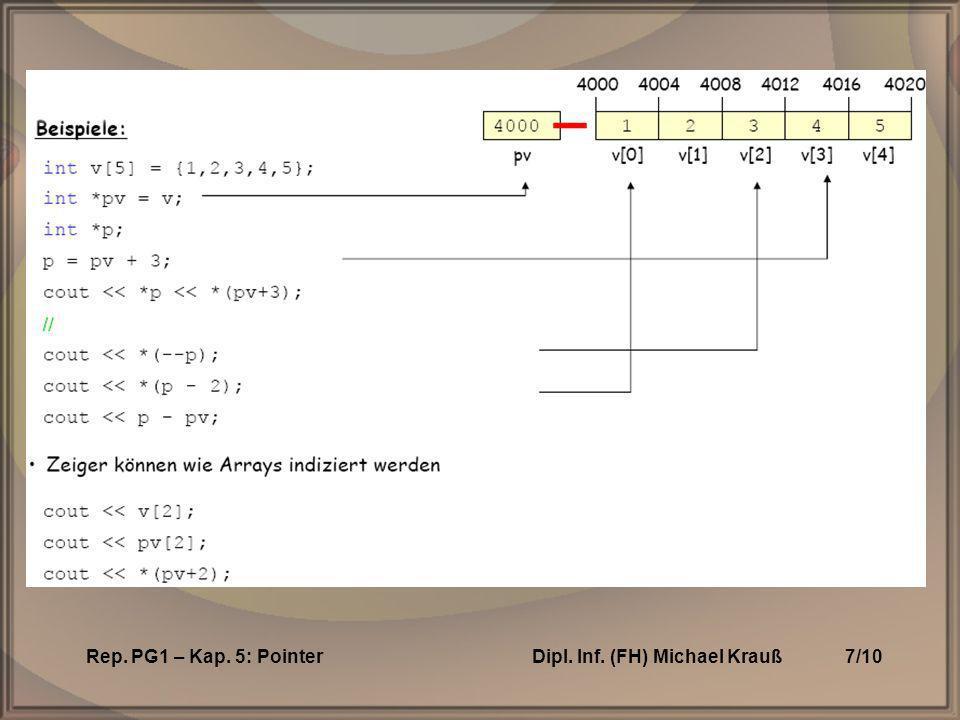 Rep. PG1 – Kap. 5: PointerDipl. Inf. (FH) Michael Krauß7/10