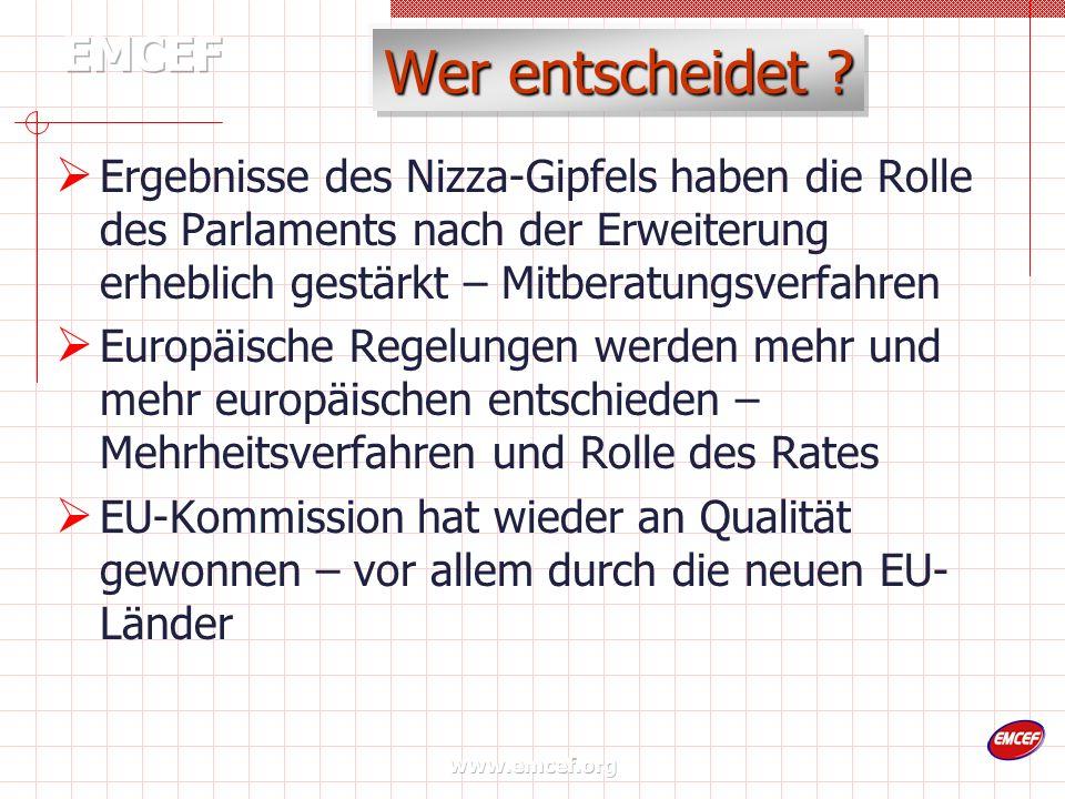 www.emcef.org Wer entscheidet ? Ergebnisse des Nizza-Gipfels haben die Rolle des Parlaments nach der Erweiterung erheblich gestärkt – Mitberatungsverf