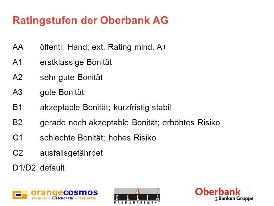 orangecosmos ERKENNEN – AUSSCHÖPFEN – VERBLÜFFEN Kennzahlen EM-Quote (wirtschaftl.