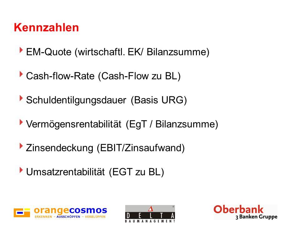 orangecosmos ERKENNEN – AUSSCHÖPFEN – VERBLÜFFEN Kennzahlen EM-Quote (wirtschaftl. EK/ Bilanzsumme) Cash-flow-Rate (Cash-Flow zu BL) Schuldentilgungsd
