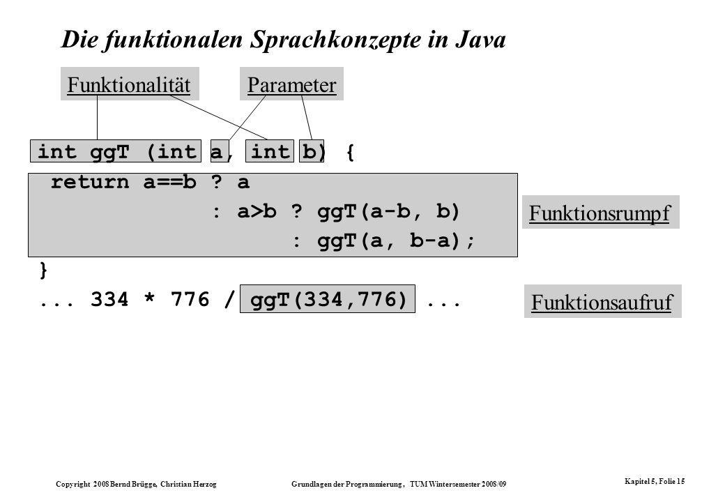 Copyright 2008 Bernd Brügge, Christian Herzog Grundlagen der Programmierung, TUM Wintersemester 2008/09 Kapitel 5, Folie 15 ParameterFunktionalität Fu