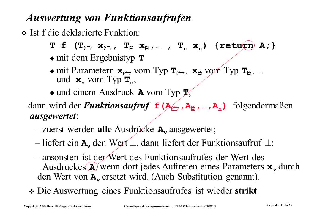 Copyright 2008 Bernd Brügge, Christian Herzog Grundlagen der Programmierung, TUM Wintersemester 2008/09 Kapitel 5, Folie 33 Auswertung von Funktionsau