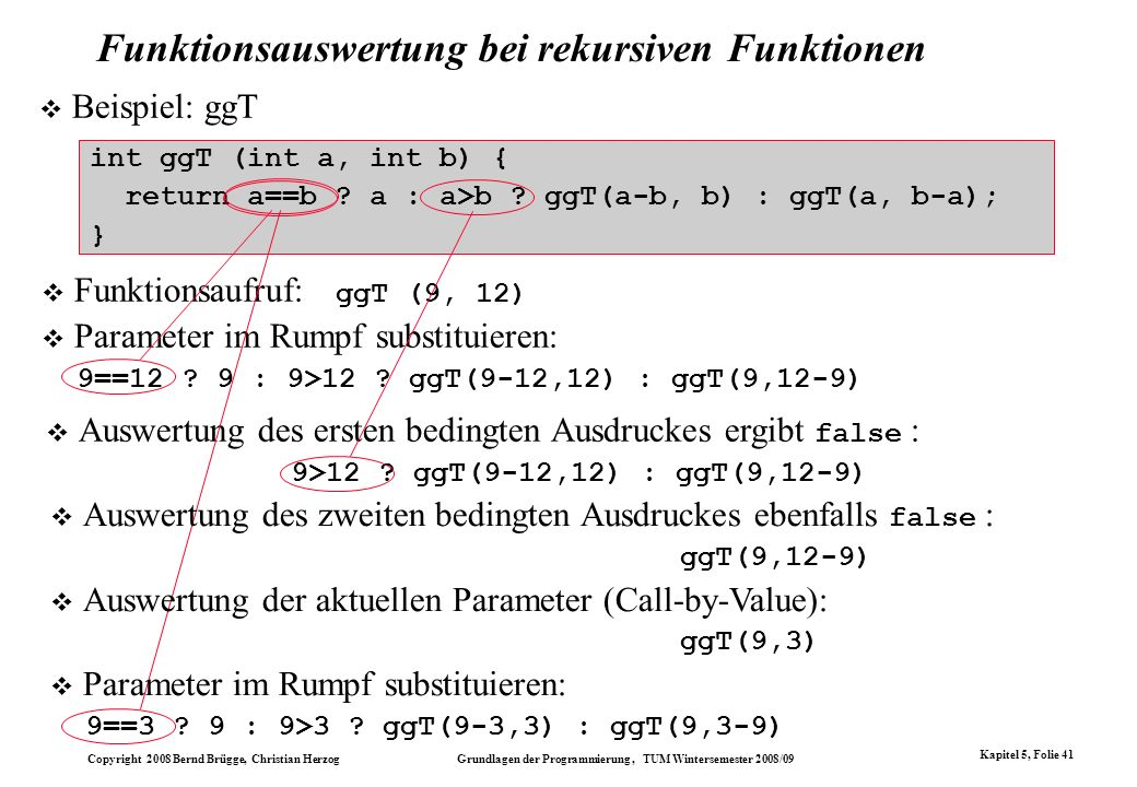 Copyright 2008 Bernd Brügge, Christian Herzog Grundlagen der Programmierung, TUM Wintersemester 2008/09 Kapitel 5, Folie 41 Funktionsauswertung bei re