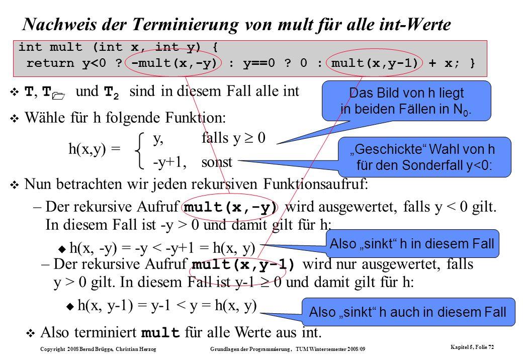 Copyright 2008 Bernd Brügge, Christian Herzog Grundlagen der Programmierung, TUM Wintersemester 2008/09 Kapitel 5, Folie 72 Nachweis der Terminierung
