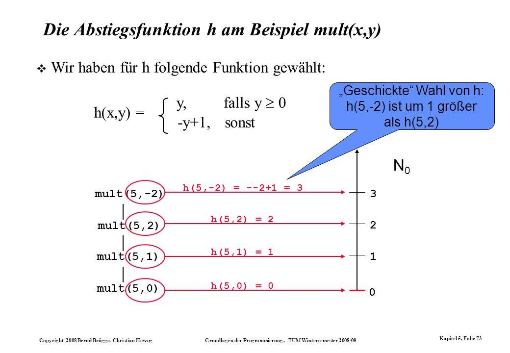 Copyright 2008 Bernd Brügge, Christian Herzog Grundlagen der Programmierung, TUM Wintersemester 2008/09 Kapitel 5, Folie 73 Die Abstiegsfunktion h am
