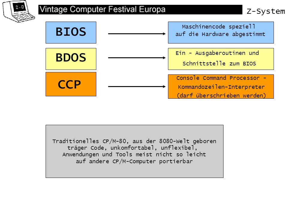 Z-System BDOS CCP BIOS Ein - Ausgaberoutinen und Schnittstelle zum BIOS Console Command Processor - Kommandozeilen-Interpreter (darf überschrieben werden) Maschinencode speziell auf die Hardware abgestimmt Traditionelles CP/M-80, aus der 8080-Welt geboren träger Code, unkomfortabel, unflexibel, Anwendungen und Tools meist nicht so leicht auf andere CP/M-Computer portierbar
