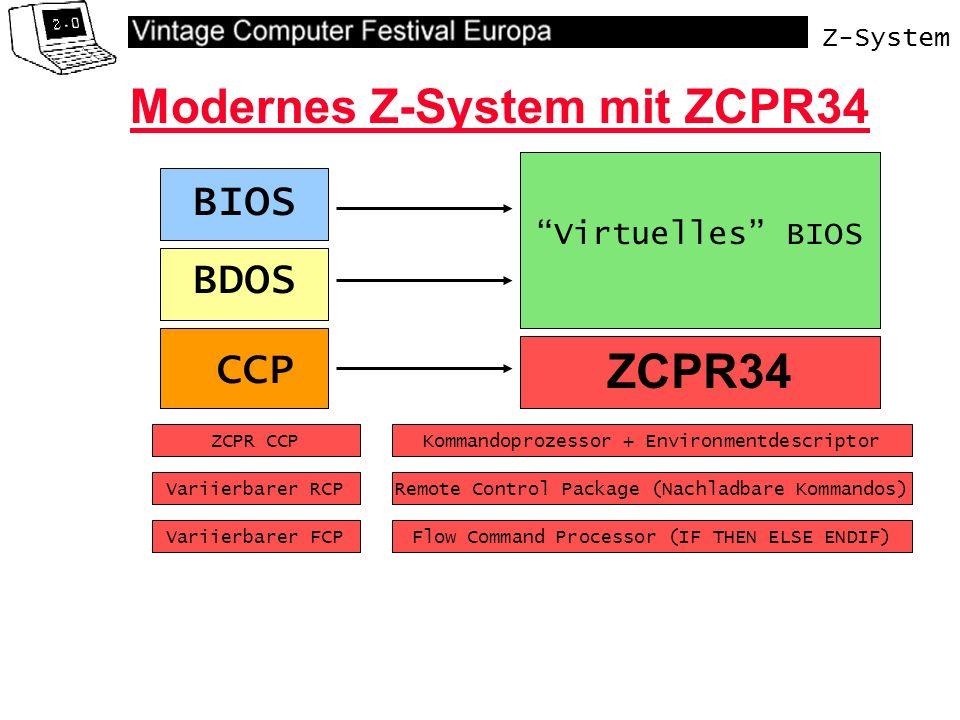 Z-System Virtuelles BIOS Modernes Z-System mit ZCPR34 BDOS CCP BIOS ZCPR34 Kommandoprozessor + Environmentdescriptor Remote Control Package (Nachladbare Kommandos) Flow Command Processor (IF THEN ELSE ENDIF) Variierbarer RCP Variierbarer FCP ZCPR CCP