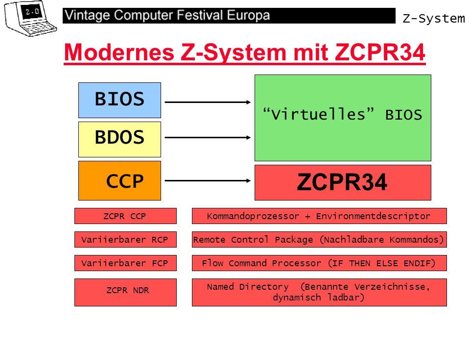 Z-System Virtuelles BIOS Modernes Z-System mit ZCPR34 BDOS CCP BIOS ZCPR34 Kommandoprozessor + Environmentdescriptor Remote Control Package (Nachladbare Kommandos) Flow Command Processor (IF THEN ELSE ENDIF) Named Directory (Benannte Verzeichnisse, dynamisch ladbar) Variierbarer RCP Variierbarer FCP ZCPR NDR ZCPR CCP