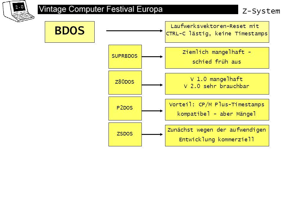 Z-System BDOS Vorteil: CP/M Plus-Timestamps kompatibel - aber Mängel Laufwerksvektoren-Reset mit CTRL-C lästig, keine Timestamps P2DOS Z80DOS SUPRBDOS V 1.0 mangelhaft V 2.0 sehr brauchbar Ziemlich mangelhaft - schied früh aus ZSDOS Zunächst wegen der aufwendigen Entwicklung kommerziell