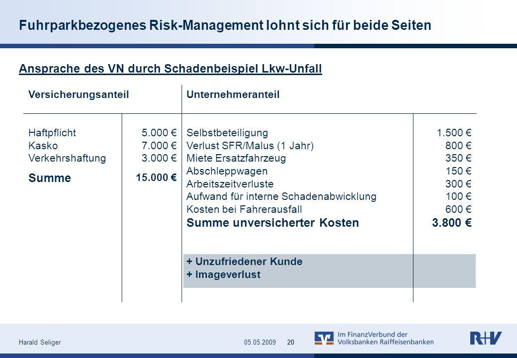 Harald Seliger2005.05.2009 VersicherungsanteilUnternehmeranteil Haftpflicht Kasko Verkehrshaftung Summe 5.000 7.000 3.000 15.000 Selbstbeteiligung Ver