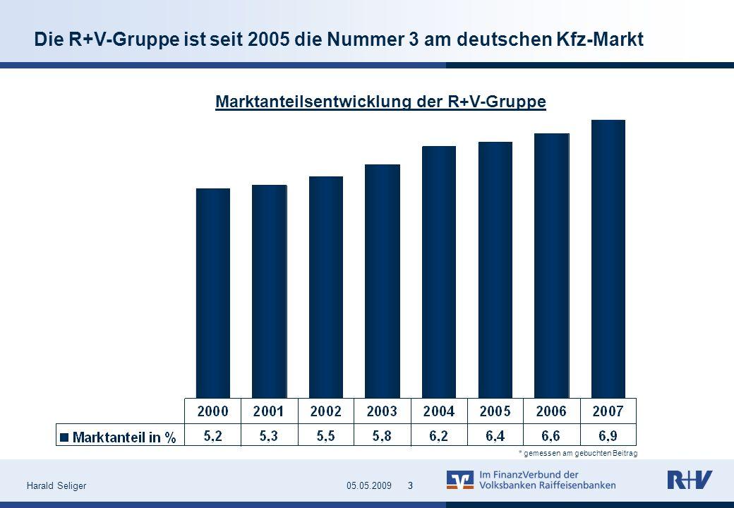 Harald Seliger305.05.20093 * gemessen am gebuchten Beitrag Die R+V-Gruppe ist seit 2005 die Nummer 3 am deutschen Kfz-Markt Marktanteilsentwicklung de