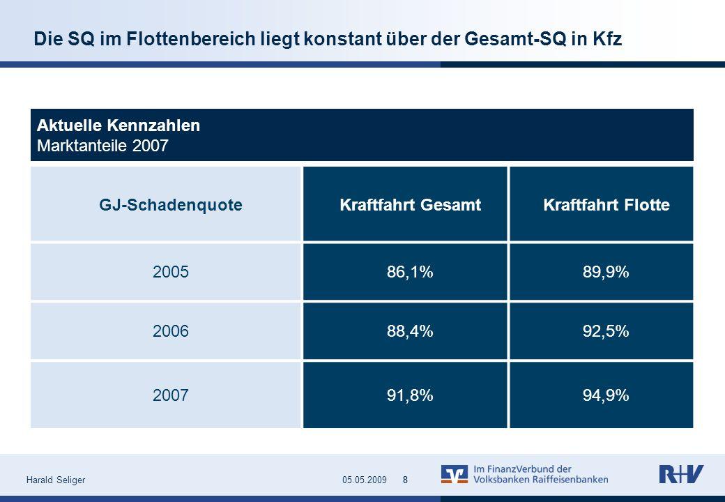 Harald Seliger805.05.20098 Die SQ im Flottenbereich liegt konstant über der Gesamt-SQ in Kfz GJ-SchadenquoteKraftfahrt GesamtKraftfahrt Flotte 200586,