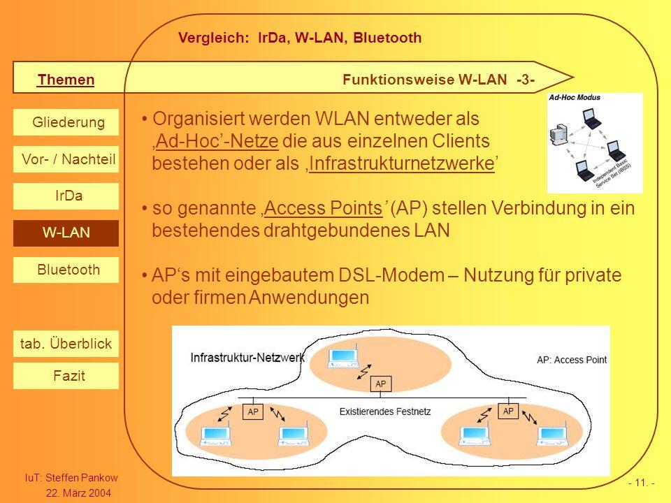 Vergleich: IrDa, W-LAN, Bluetooth Themen IuT: Steffen Pankow 22. März 2004 Gliederung IrDa W-LAN Bluetooth Vor- / Nachteil Fazit tab. Überblick - 11.
