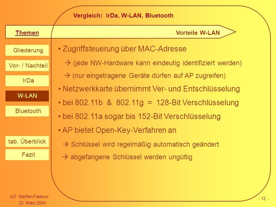 Vergleich: IrDa, W-LAN, Bluetooth Themen IuT: Steffen Pankow 22. März 2004 Gliederung IrDa W-LAN Bluetooth Vor- / Nachteil Fazit tab. Überblick - 12.