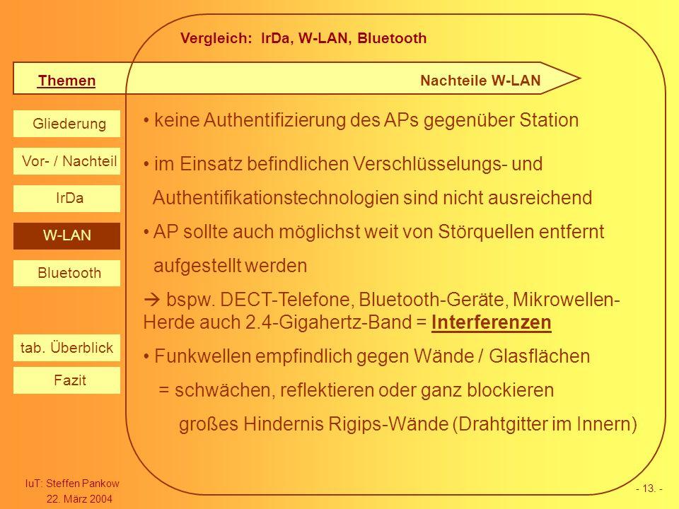 Vergleich: IrDa, W-LAN, Bluetooth Themen IuT: Steffen Pankow 22. März 2004 Gliederung IrDa W-LAN Bluetooth Vor- / Nachteil Fazit tab. Überblick - 13.