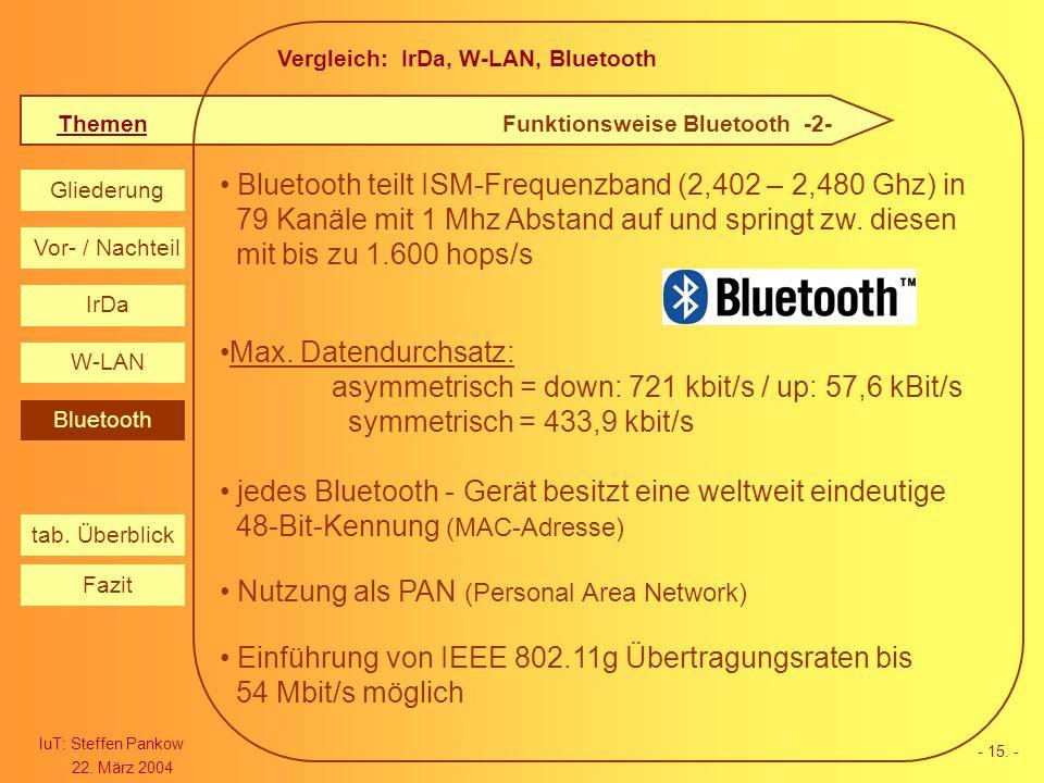 Vergleich: IrDa, W-LAN, Bluetooth Themen IuT: Steffen Pankow 22. März 2004 Gliederung IrDa W-LAN Bluetooth Vor- / Nachteil Fazit tab. Überblick - 15.