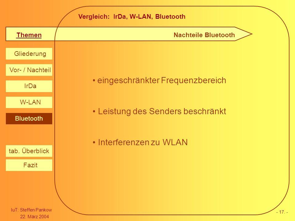 Vergleich: IrDa, W-LAN, Bluetooth Themen IuT: Steffen Pankow 22. März 2004 Gliederung IrDa W-LAN Bluetooth Vor- / Nachteil Fazit tab. Überblick - 17.