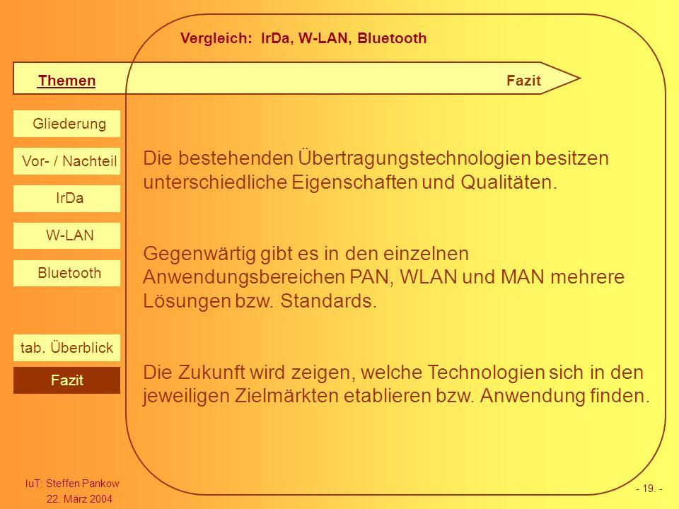 Vergleich: IrDa, W-LAN, Bluetooth Themen IuT: Steffen Pankow 22. März 2004 Gliederung IrDa W-LAN Bluetooth Vor- / Nachteil Fazit tab. Überblick - 19.