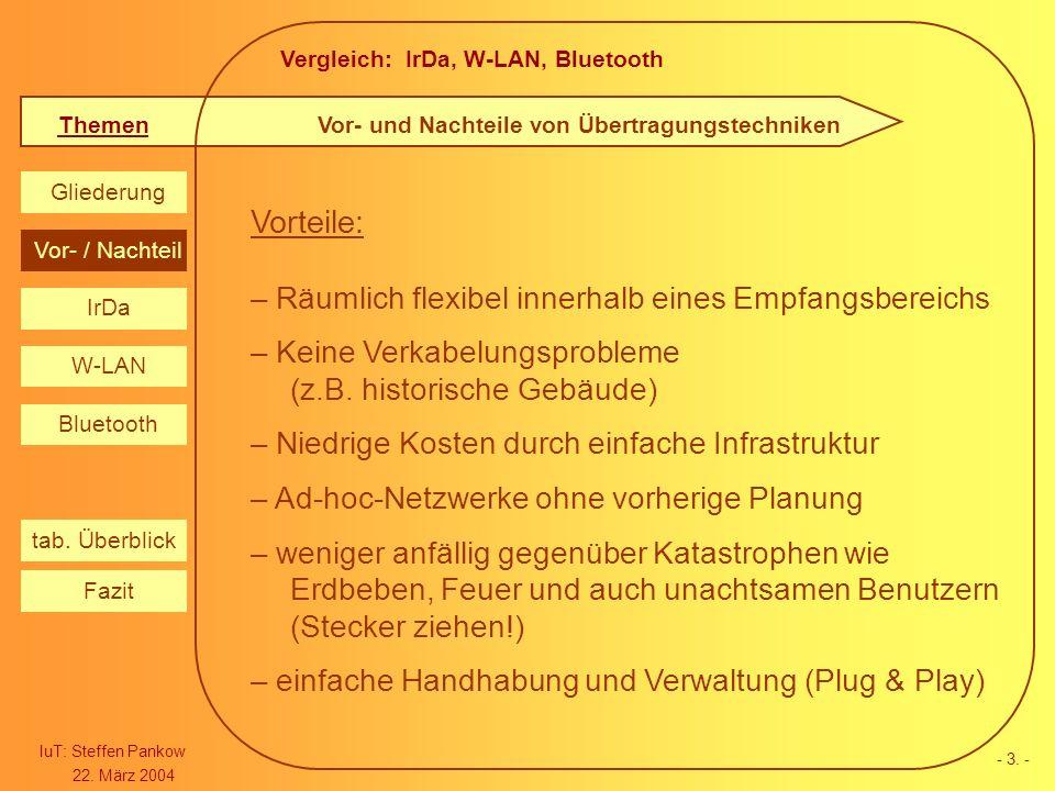 Vergleich: IrDa, W-LAN, Bluetooth Themen IuT: Steffen Pankow 22. März 2004 Gliederung IrDa W-LAN Bluetooth Vor- / Nachteil Fazit tab. Überblick - 3. -
