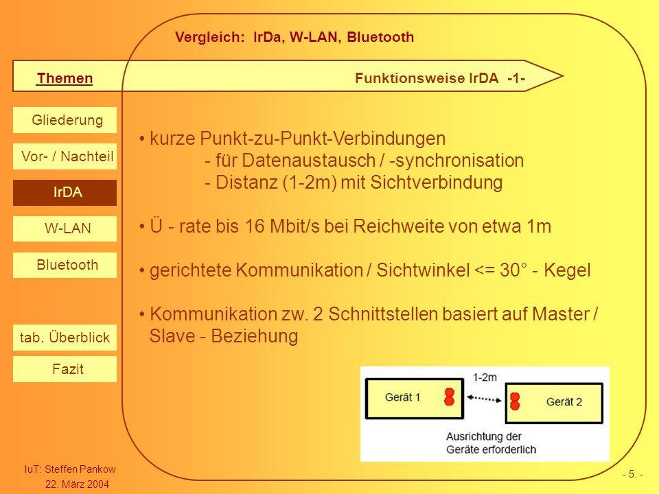 Vergleich: IrDa, W-LAN, Bluetooth Themen IuT: Steffen Pankow 22. März 2004 Gliederung IrDa W-LAN Bluetooth Vor- / Nachteil Fazit tab. Überblick - 5. -