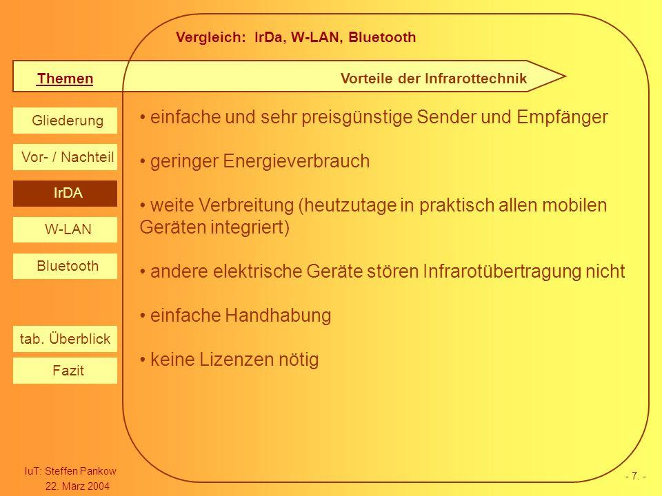 Vergleich: IrDa, W-LAN, Bluetooth Themen IuT: Steffen Pankow 22. März 2004 Gliederung IrDa W-LAN Bluetooth Vor- / Nachteil Fazit tab. Überblick - 7. -