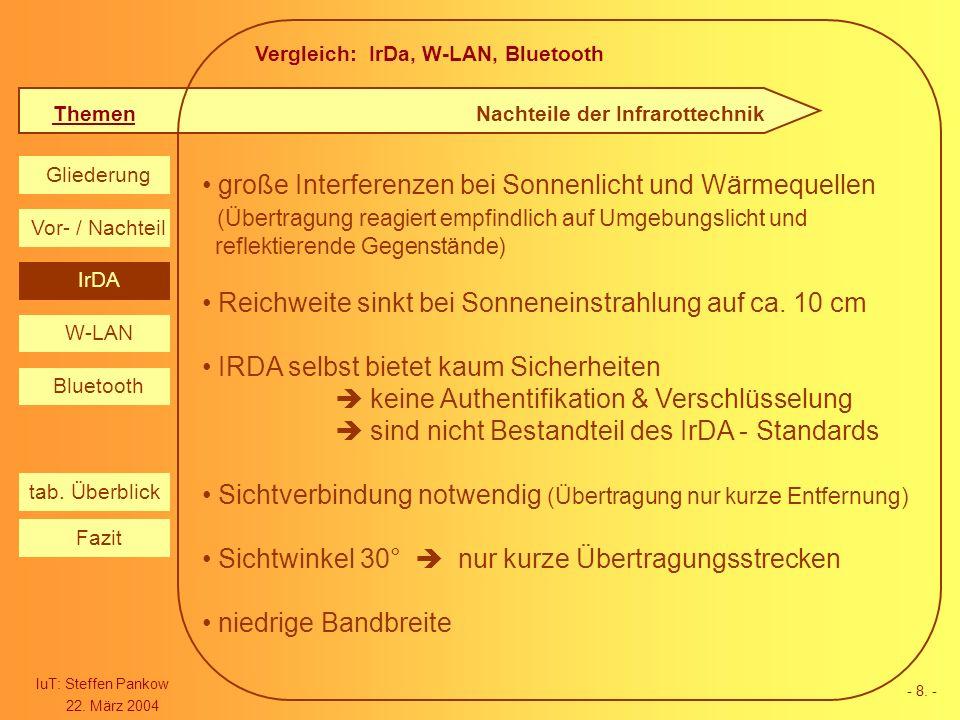 Vergleich: IrDa, W-LAN, Bluetooth Themen IuT: Steffen Pankow 22. März 2004 Gliederung IrDa W-LAN Bluetooth Vor- / Nachteil Fazit tab. Überblick - 8. -