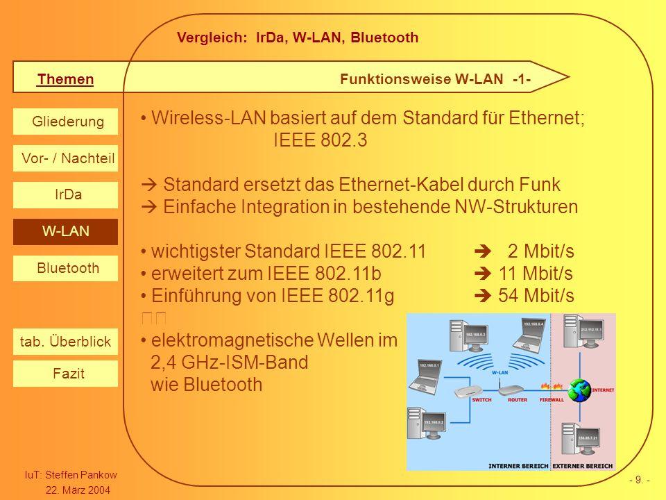 Vergleich: IrDa, W-LAN, Bluetooth Themen IuT: Steffen Pankow 22. März 2004 Gliederung IrDa W-LAN Bluetooth Vor- / Nachteil Fazit tab. Überblick - 9. -