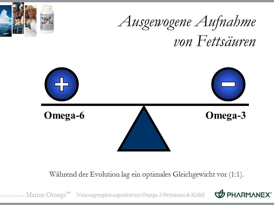 Marine Omega Nahrungsergänzungsmittel mit Omega-3-Fettsäuren & Krillöl Ausgewogene Aufnahme von Fettsäuren Omega-6Omega-3 Während der Evolution lag ein optimales Gleichgewicht vor (1:1).