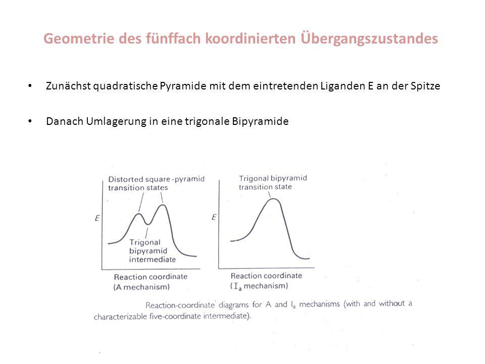 Geometrie des fünffach koordinierten Übergangszustandes Zunächst quadratische Pyramide mit dem eintretenden Liganden E an der Spitze Danach Umlagerung