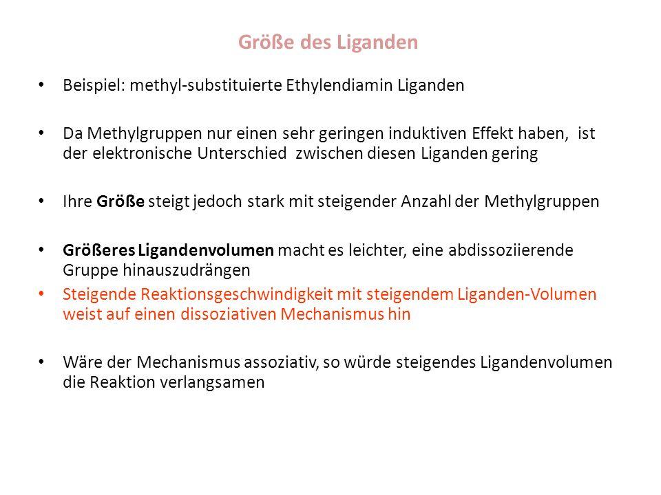 Größe des Liganden Beispiel: methyl-substituierte Ethylendiamin Liganden Da Methylgruppen nur einen sehr geringen induktiven Effekt haben, ist der ele