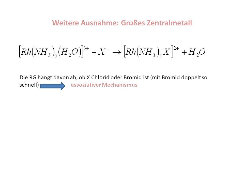 Weitere Ausnahme: Großes Zentralmetall Die RG hängt davon ab, ob X Chlorid oder Bromid ist (mit Bromid doppelt so schnell) assoziativer Mechanismus