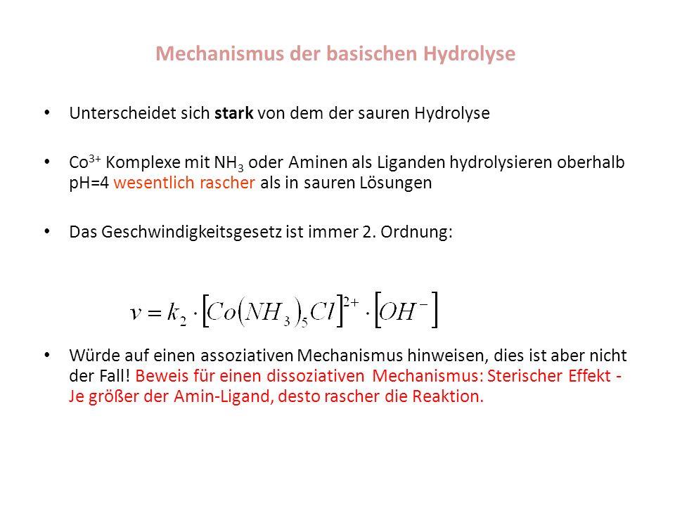 Wieso kann ein dissoziativer Mechanismus zu einem Geschwindigkeitsgesetz 2.