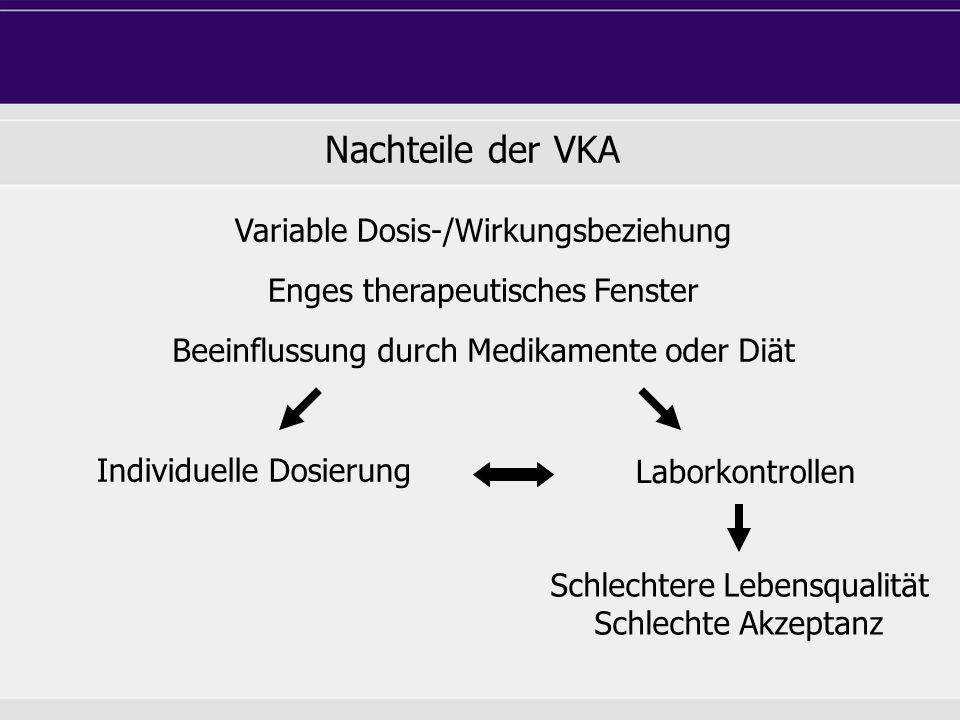 Beeinflussung durch Medikamente oder Diät Variable Dosis-/Wirkungsbeziehung Enges therapeutisches Fenster Nachteile der VKA Individuelle Dosierung Lab